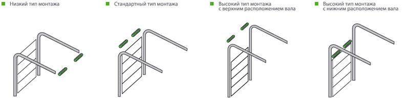 tip_mont1